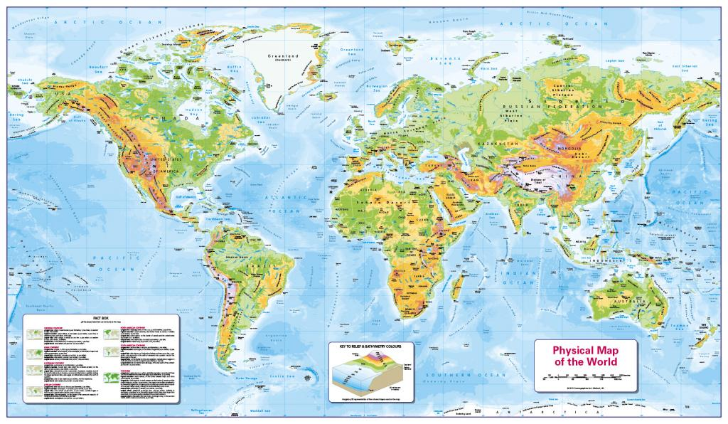 Physical map of the World - small wall map